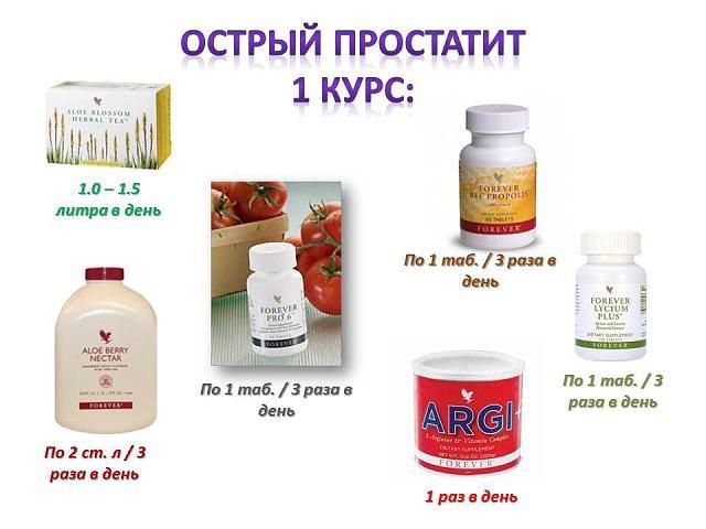 Лечение при хроническом простатите лекарства