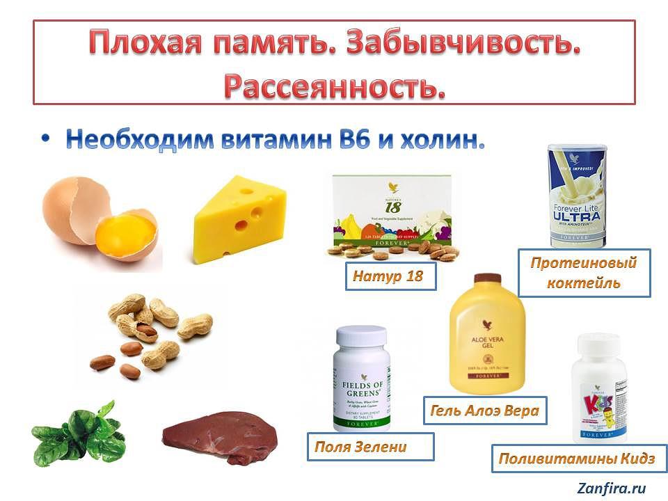 Инструкция по применению витамина б6