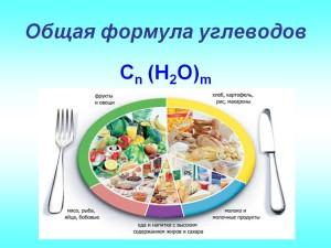 Obschaja-formula-uglevodov