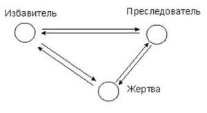 treugolnik