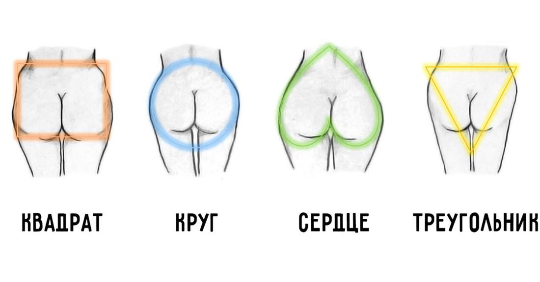 формы женских поп фото